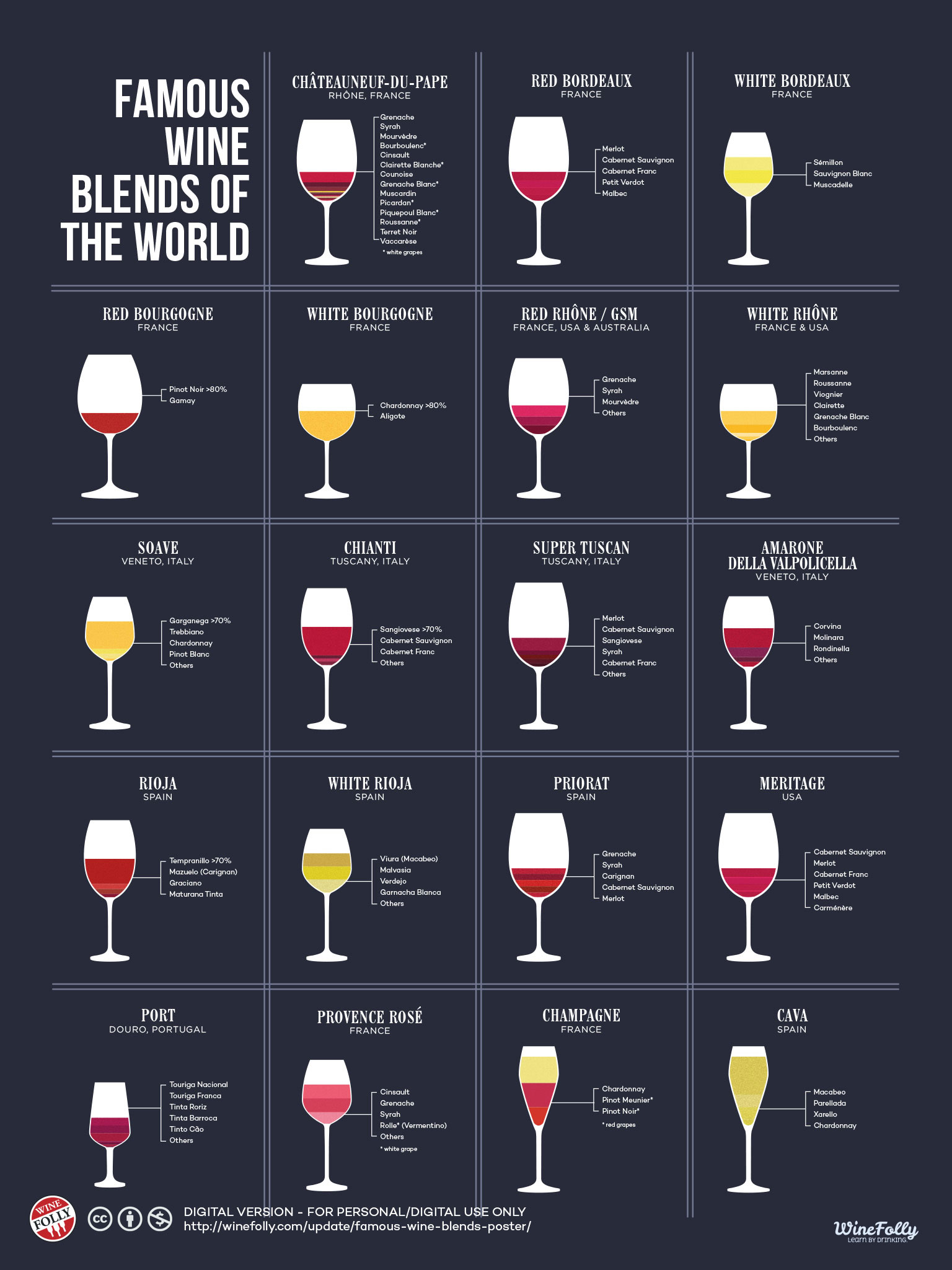 Famous-Wine-Blends-Infographic